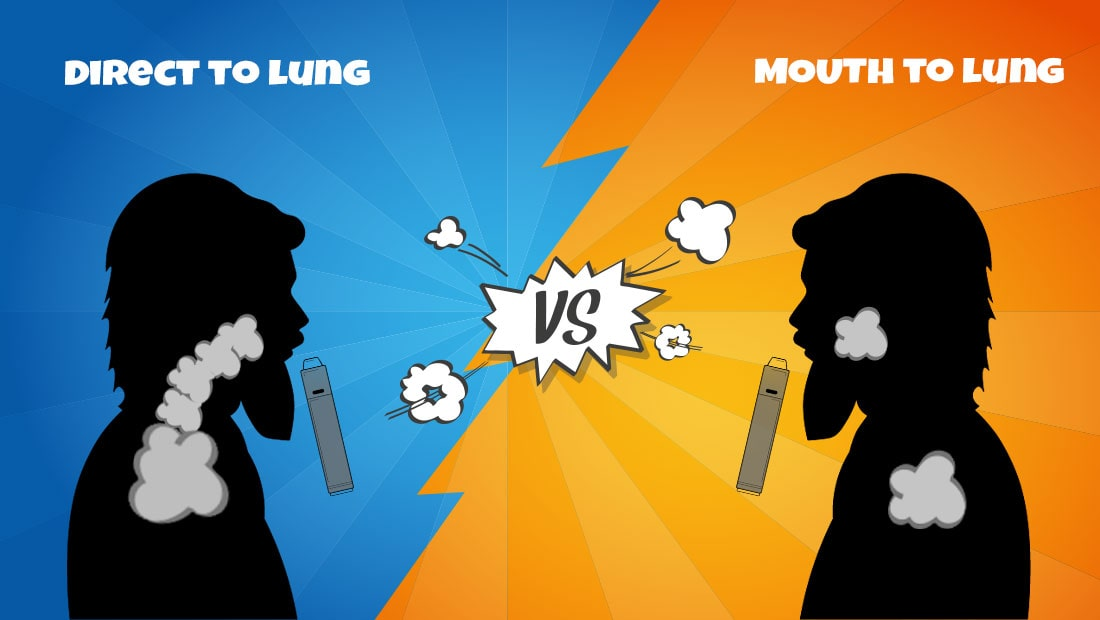 inhale direct-to-lung vs mouth-to-lung