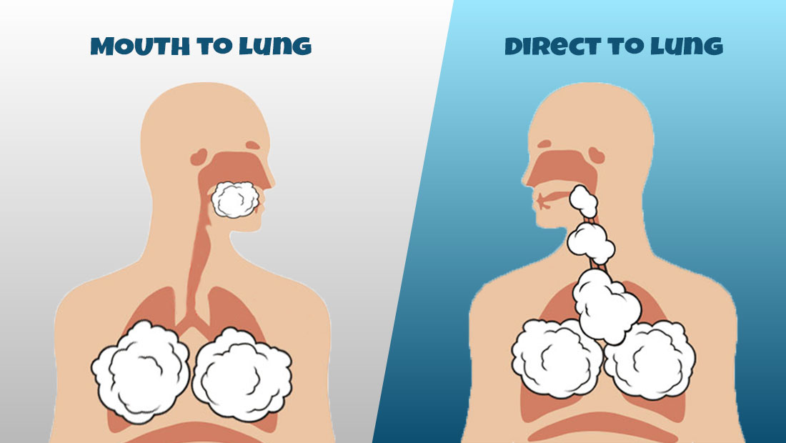 How to inhale