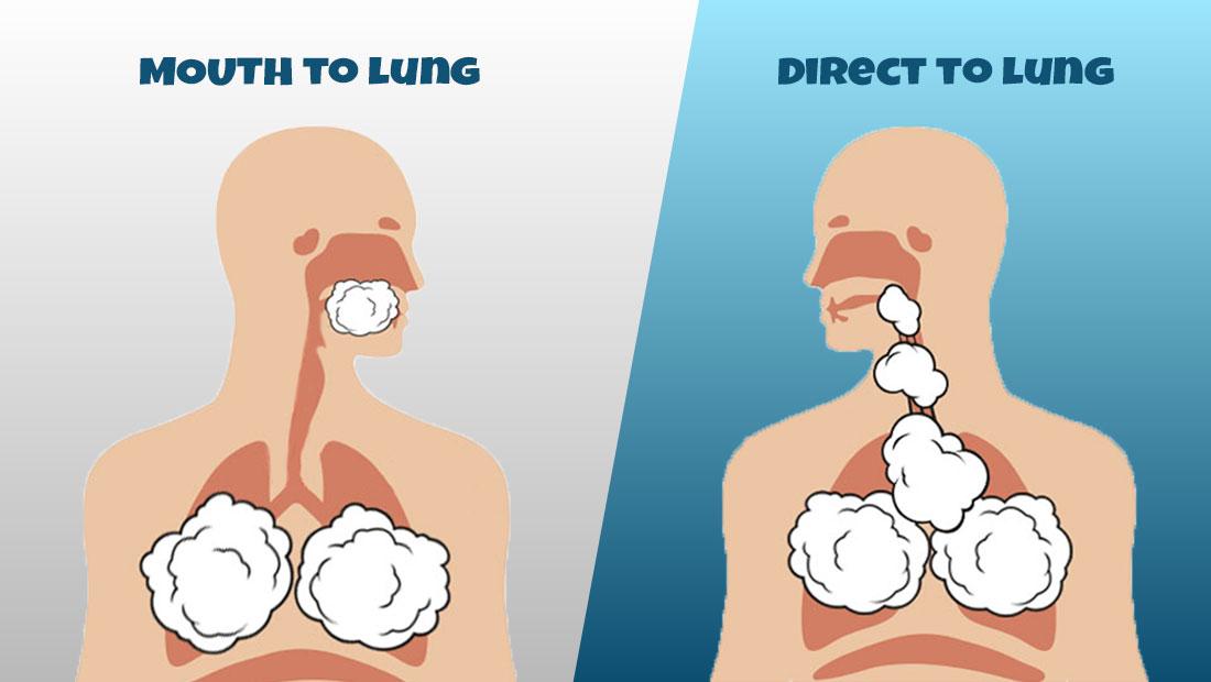How to vape and inhale   Cloudtheorem