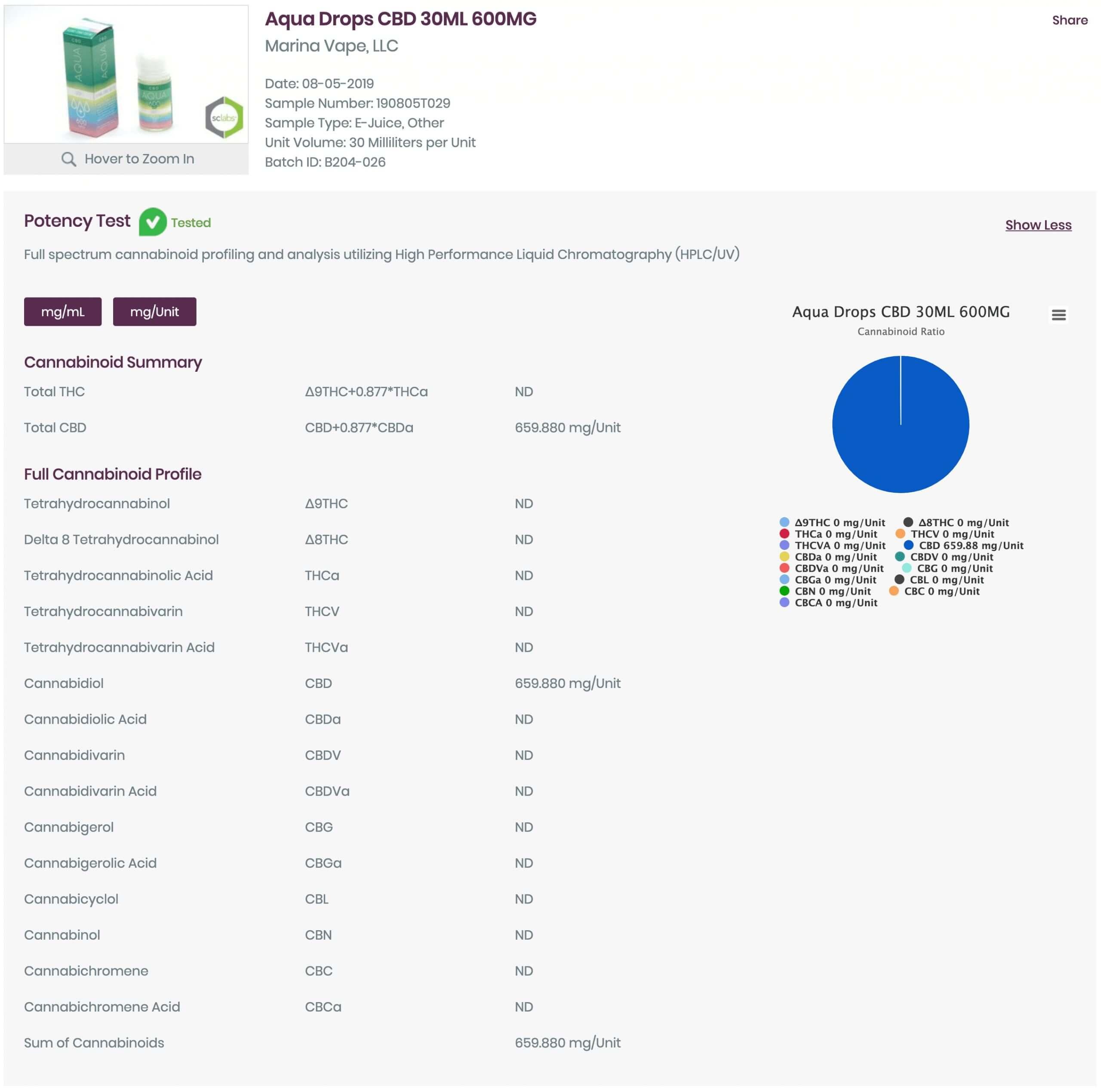 AQUA CBD Drops Vape Juice 600mg Lab Report