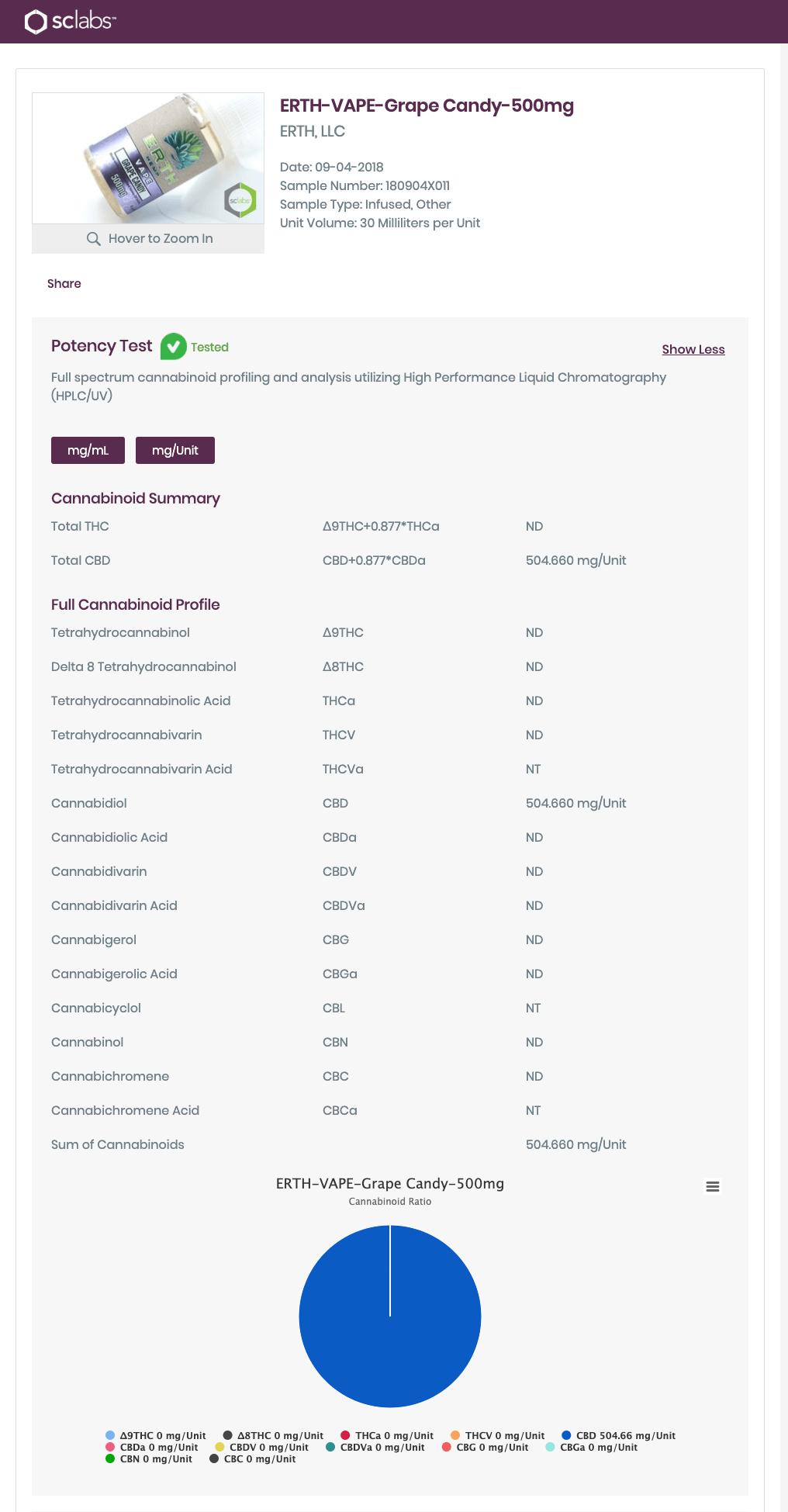 ERTH Hemp Grape Candy CBD Vape Juice 500mg
