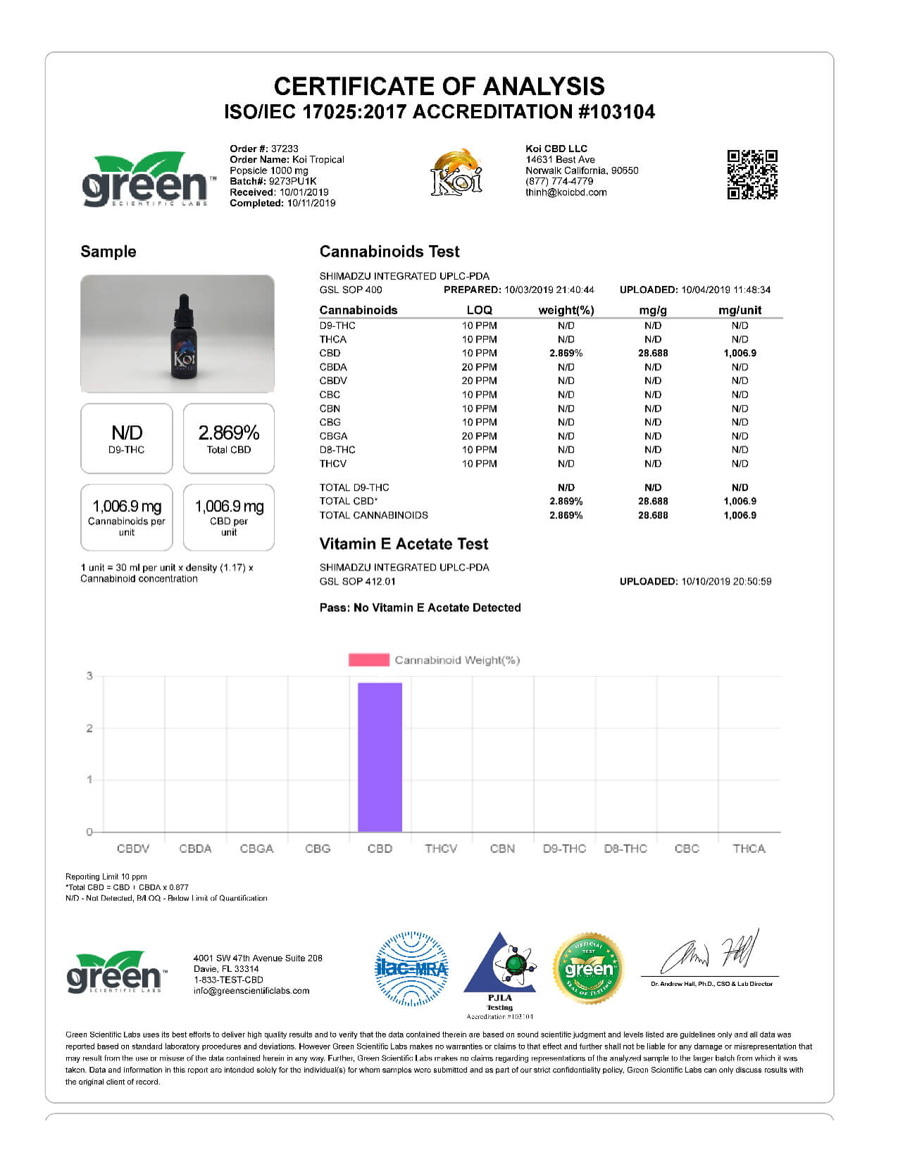 Koi CBD Tropical Popsicle Vape Oil 1000mg page1