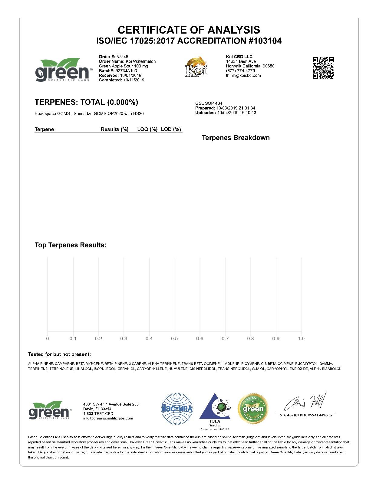 Koi CBD Watermelon Green Apple Sour Vape Oil 100mg page2