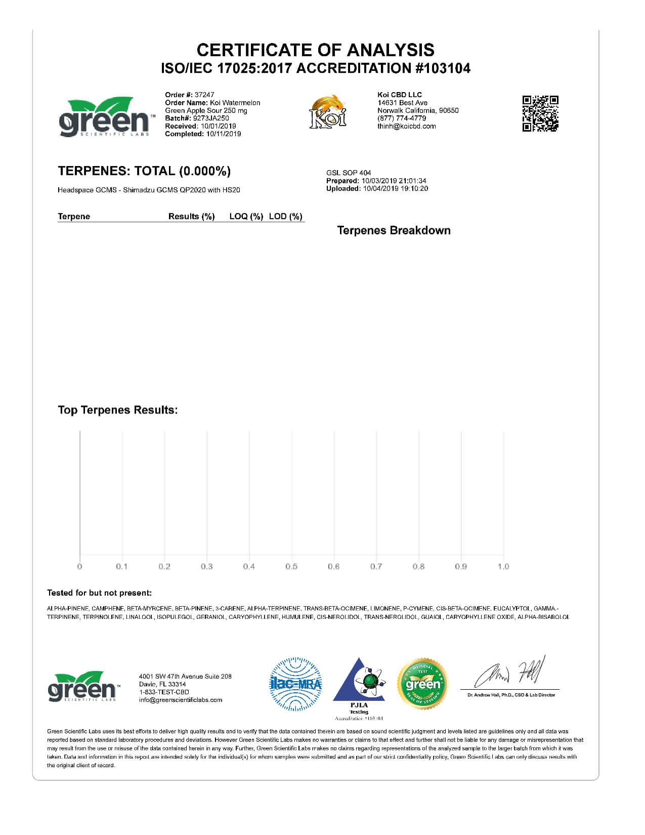 Koi CBD Watermelon Green Apple Sour Vape Oil 250mg page2
