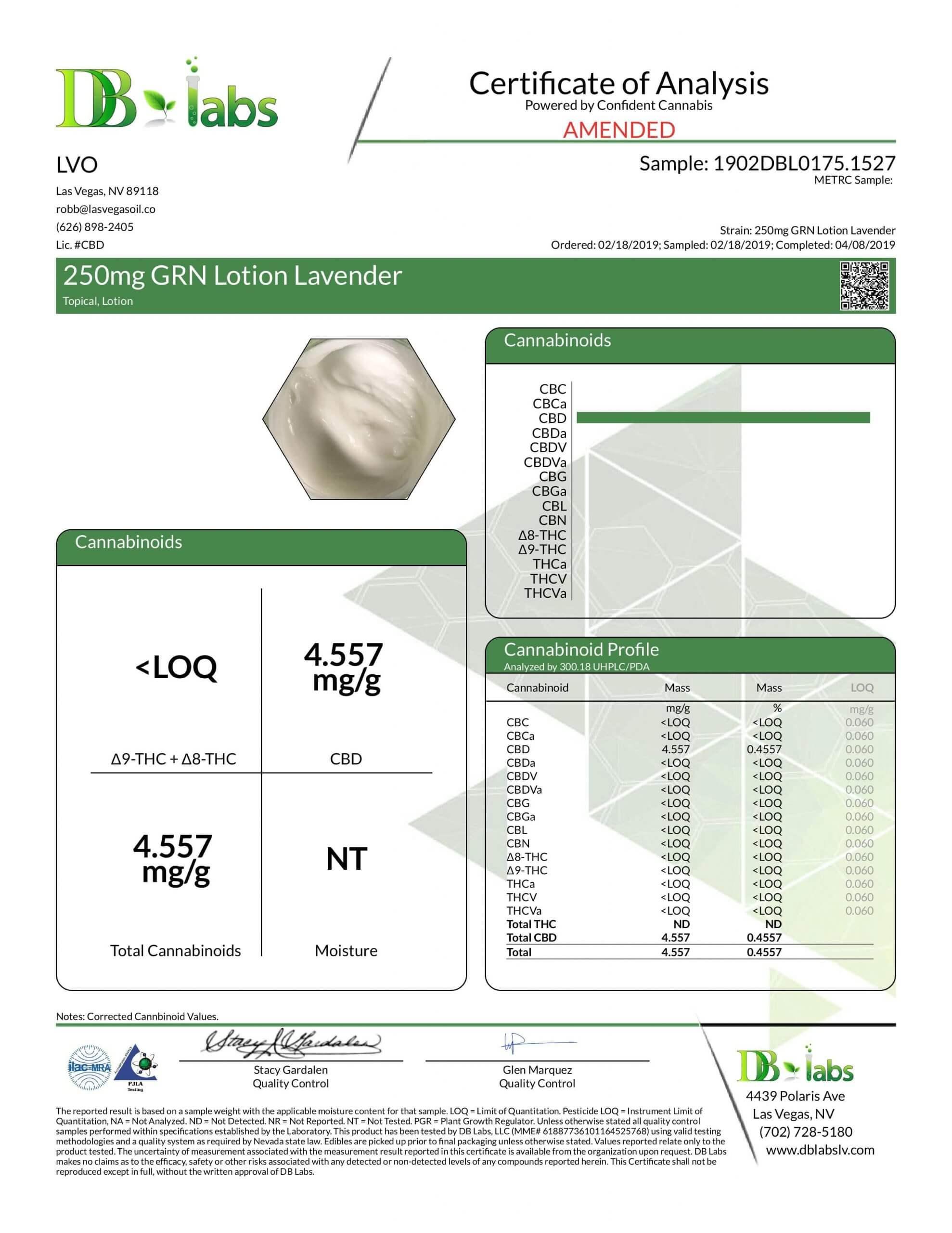 GRN CBD Infused Lotion Lavender Lab Report