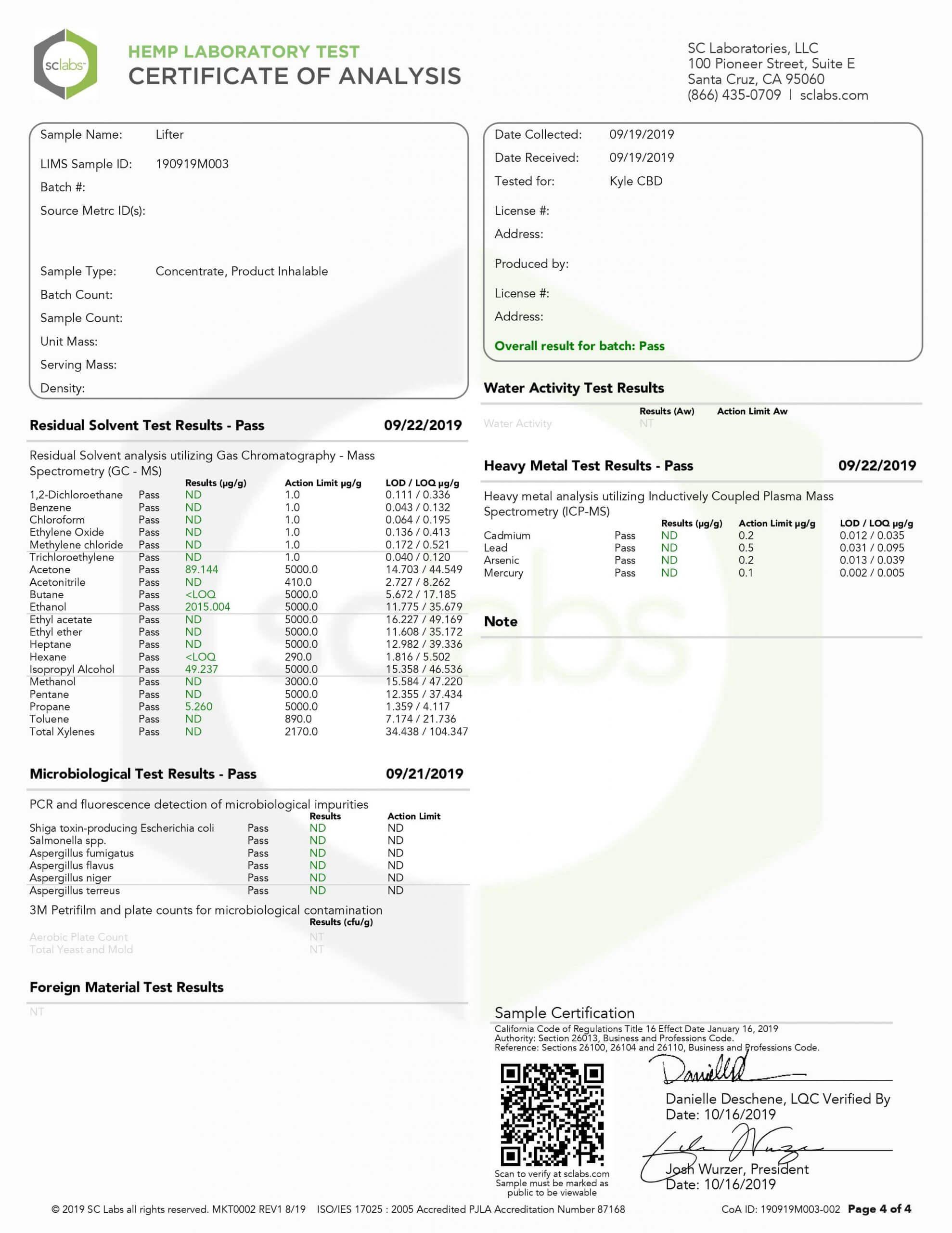 KYLE CBD Pods Lifter Hemp Lab Report