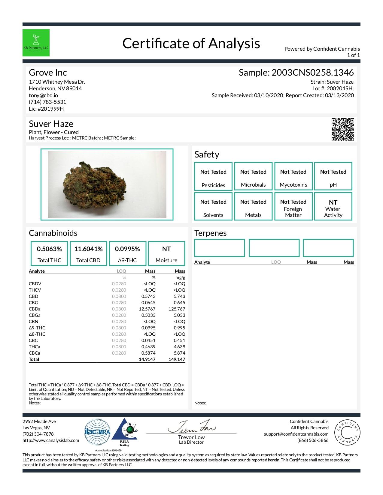 LOOT CBD Hemp Flower Suver Haze Lab Report