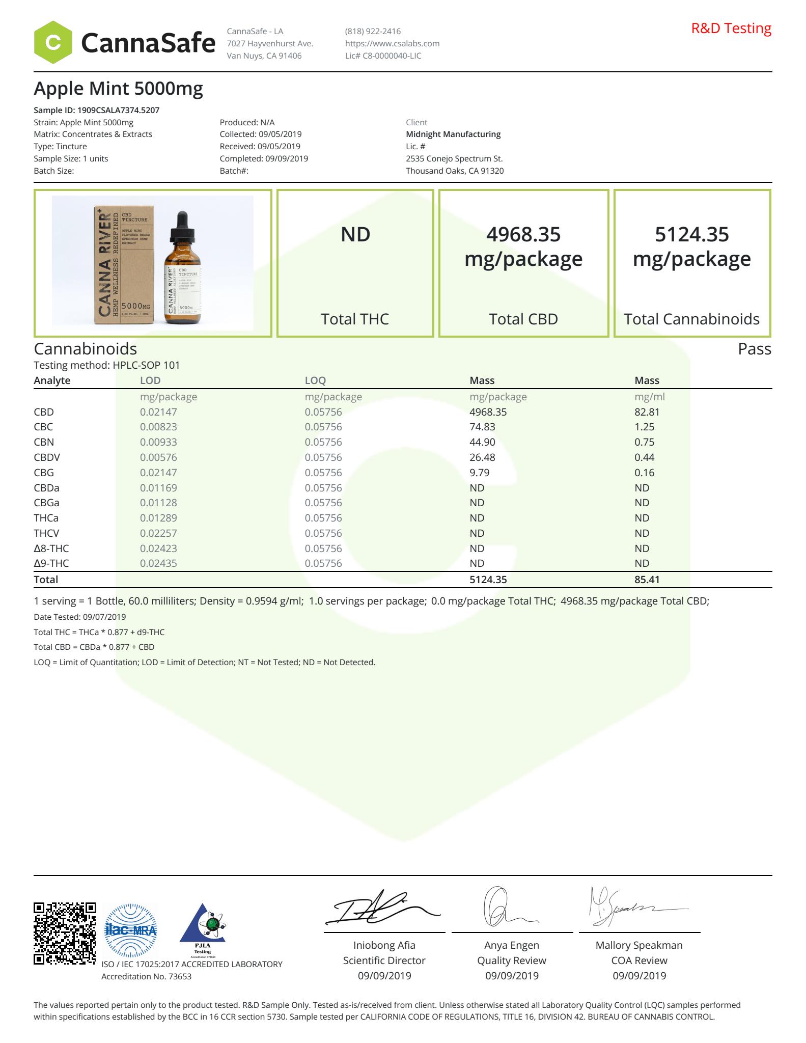 CANNA RIVER CBD Tincture Lab Report Broad Spectrum Apple Mint 5000mg