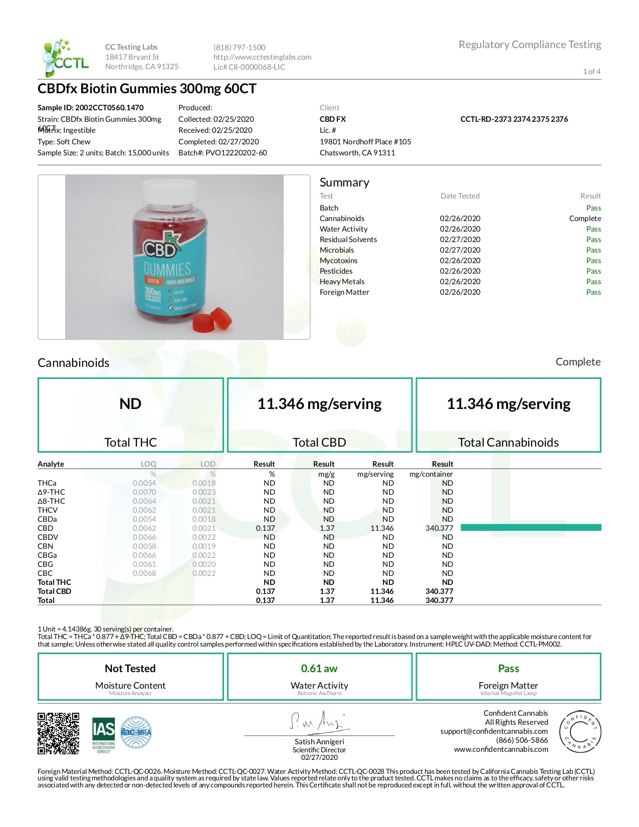 CBDfx CBD Gummies with Biotin Lab Report Broad Spectrum 300mg