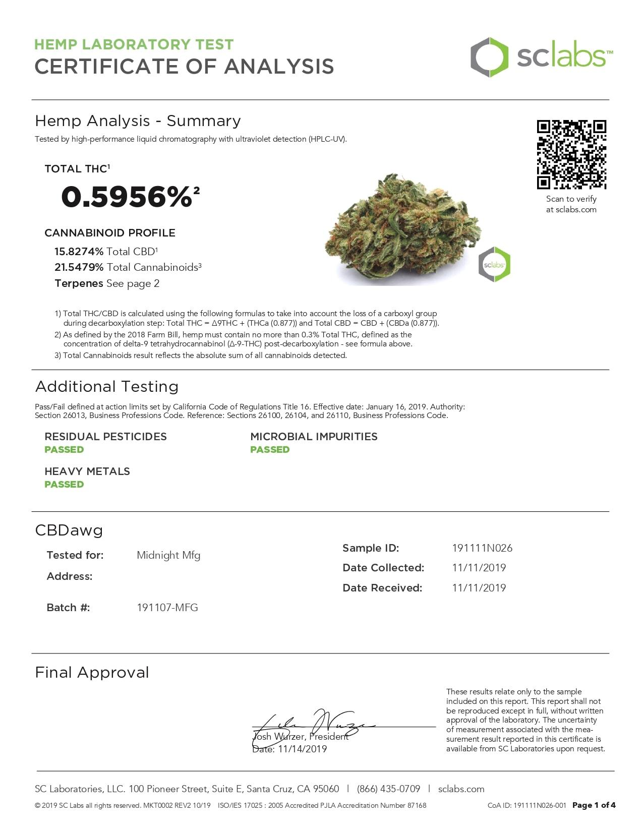 CANNA RIVER CBD CBDAWG Lab Report Hemp Flower