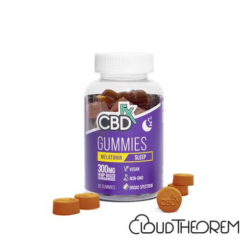 CBDfx Broad Spectrum CBD Gummies For Sleep With Melatonin Lab Report