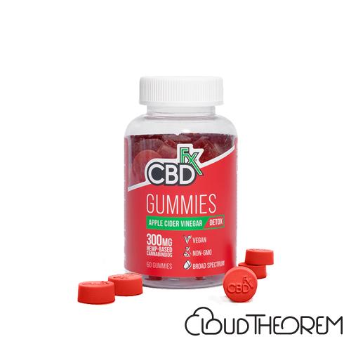 CBDfx Broad Spectrum CBD Gummies with Apple Cider Vinegar Lab Report