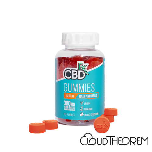 CBDfx Broad Spectrum CBD Gummies with Biotin Lab Report