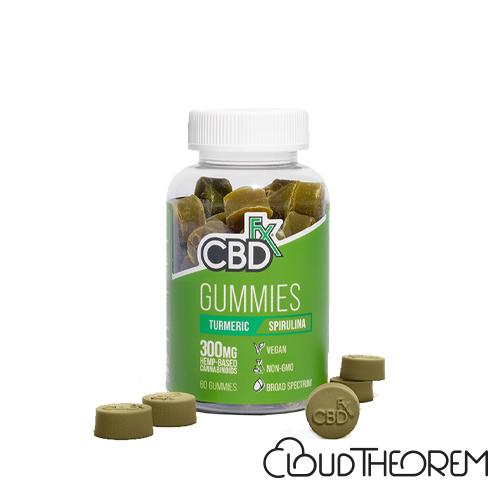 CBDfx Broad Spectrum CBD Gummies with Turmeric & Spirulina Lab Report