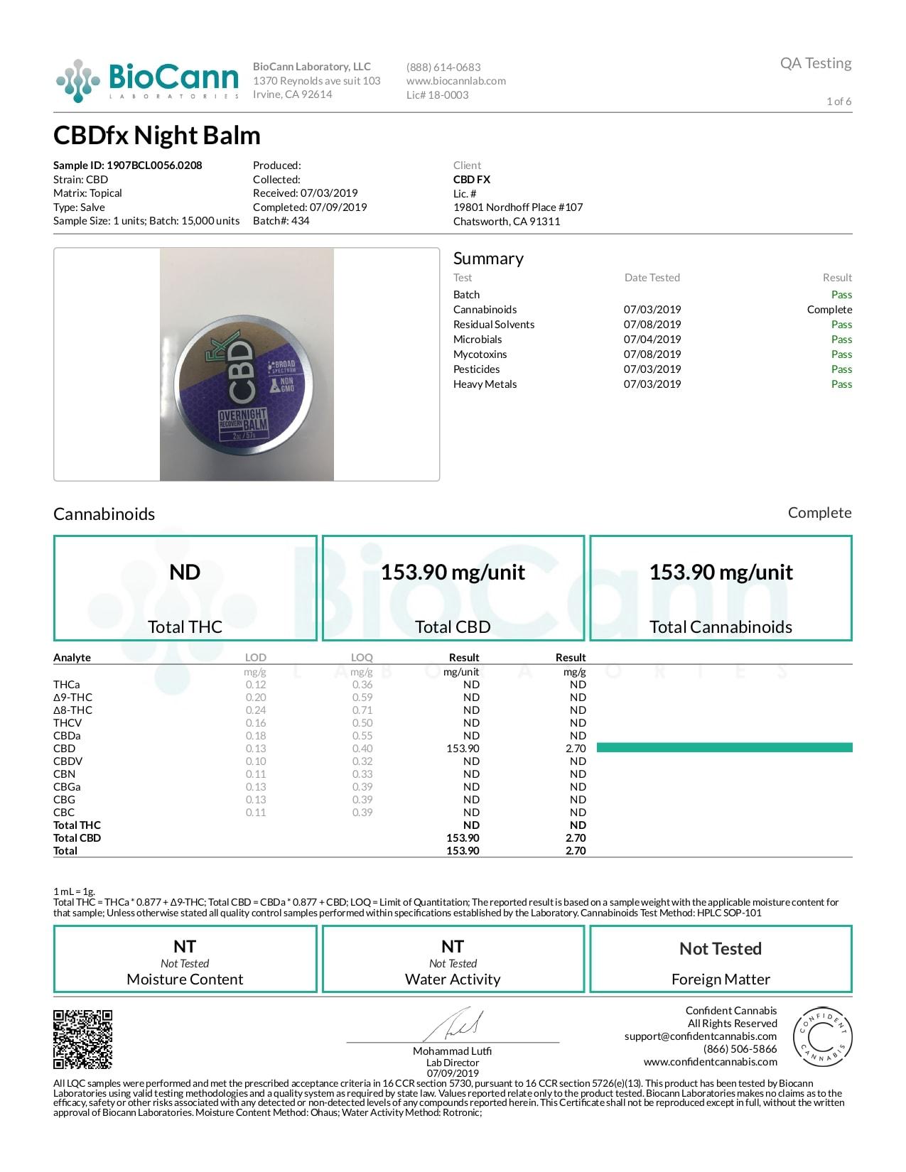 CBDfx CBD Overnight Recovery Balm Lab Report Broad Spectrum 150mg