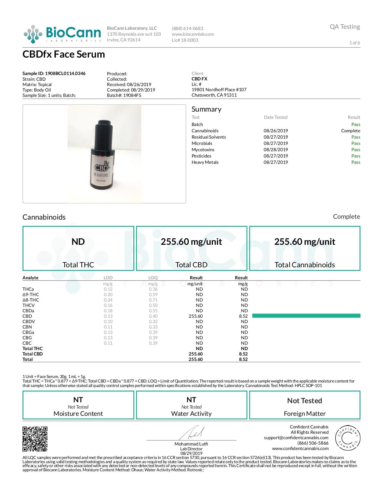 CBDfx CBD Face Oil Serum Lab Report Full Spectrum 250mg