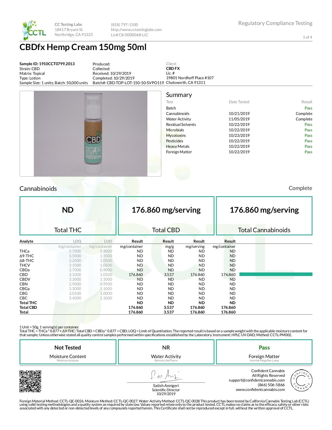 CBDfx CBD Cream 150mg Lab Report Broad Spectrum