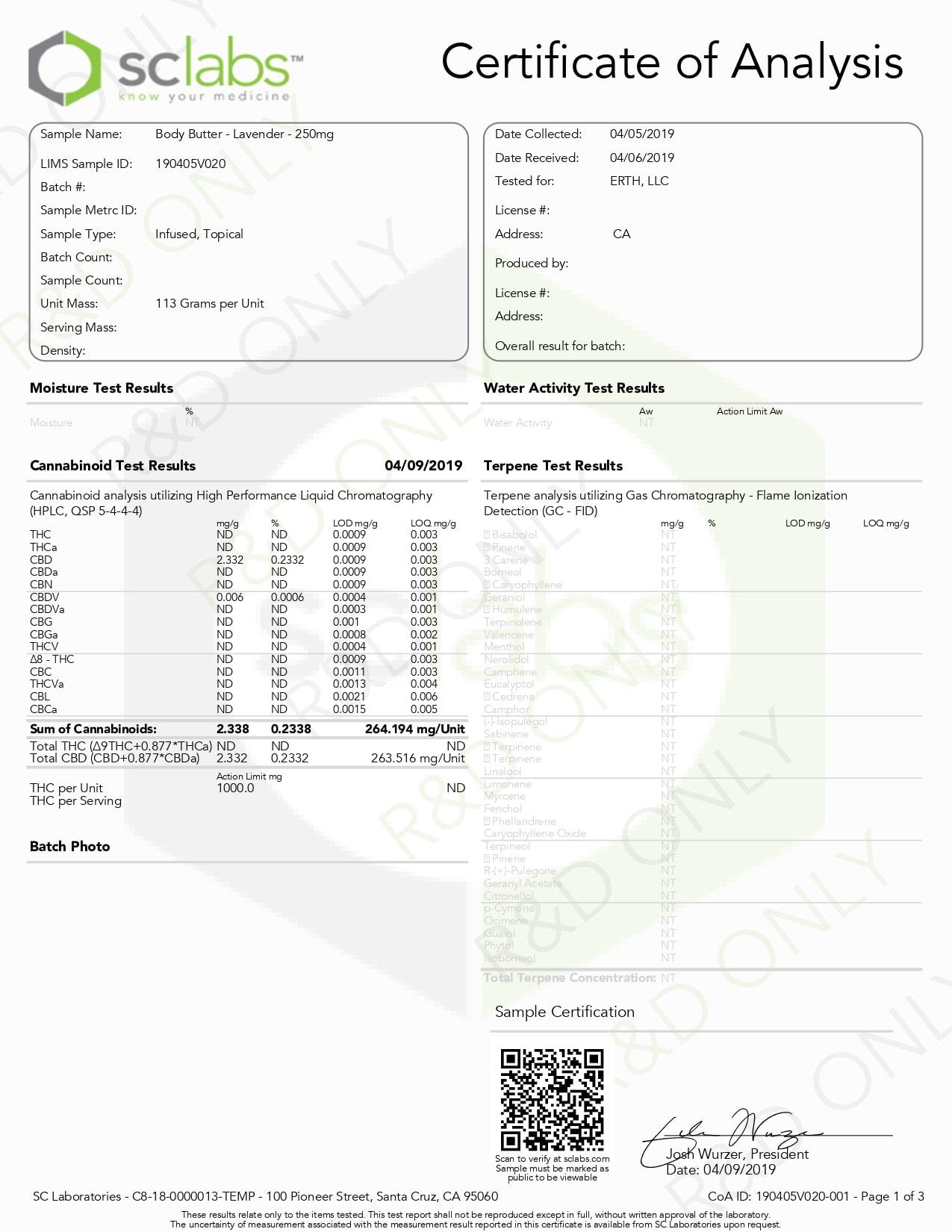 ERTH Hemp CBD Body Butter Lavender 250mg Lab Report