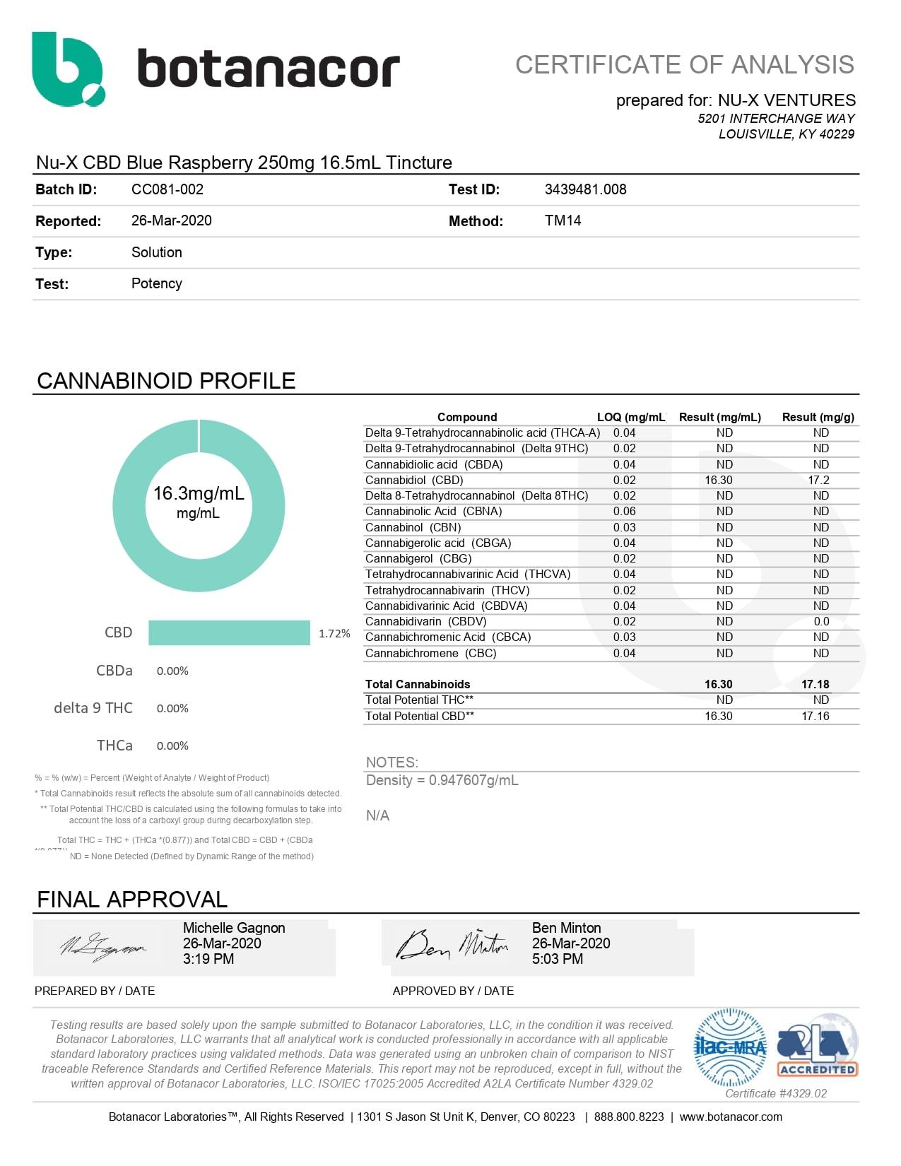 NU-X CBD Tincture Lab Report Blue Raspberry 250mg