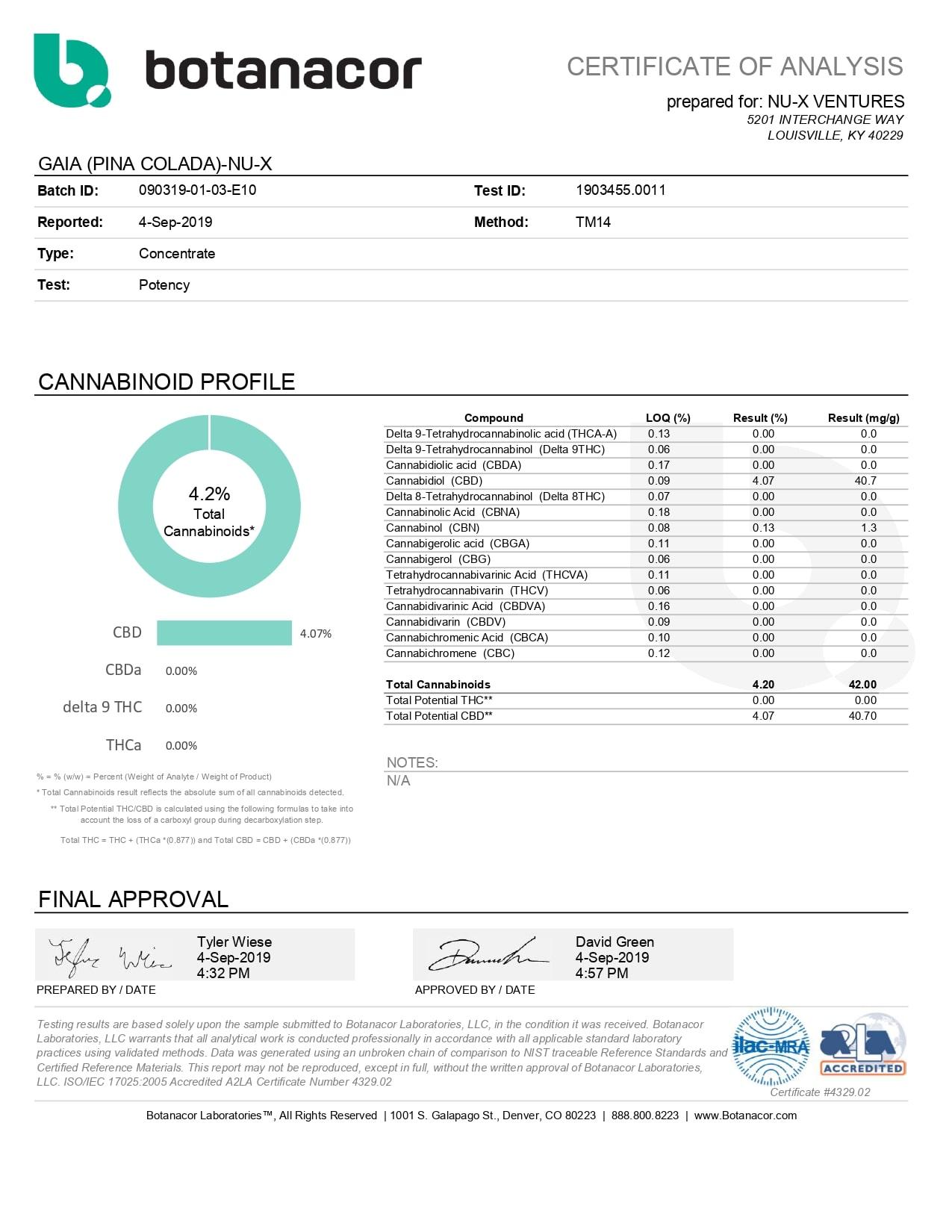 NU-X CBD Tincture Lab Report Gaia Pina Colada Coconut 1000mg