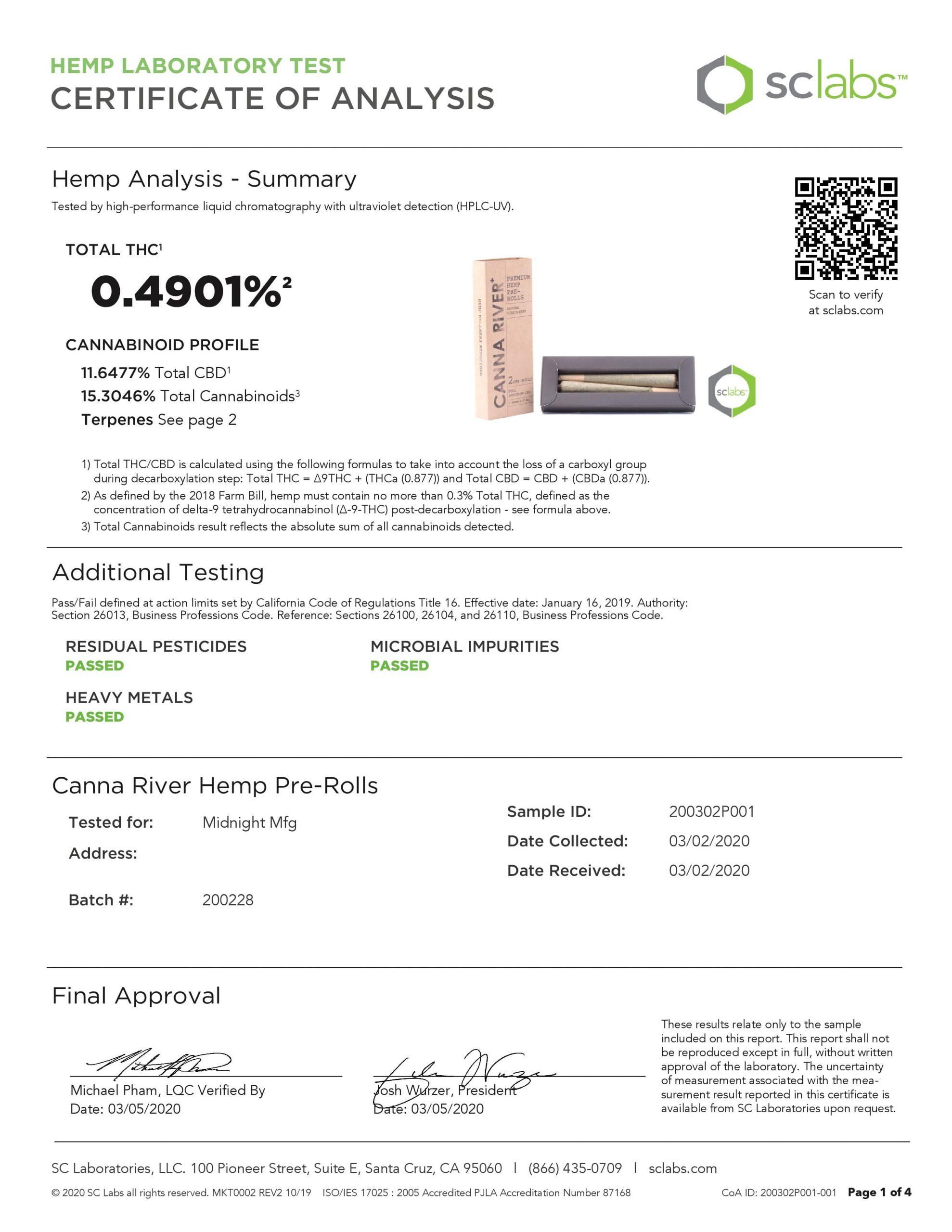 CANNA RIVER CBD Premium Hemp Pre-Rolls Lab Report