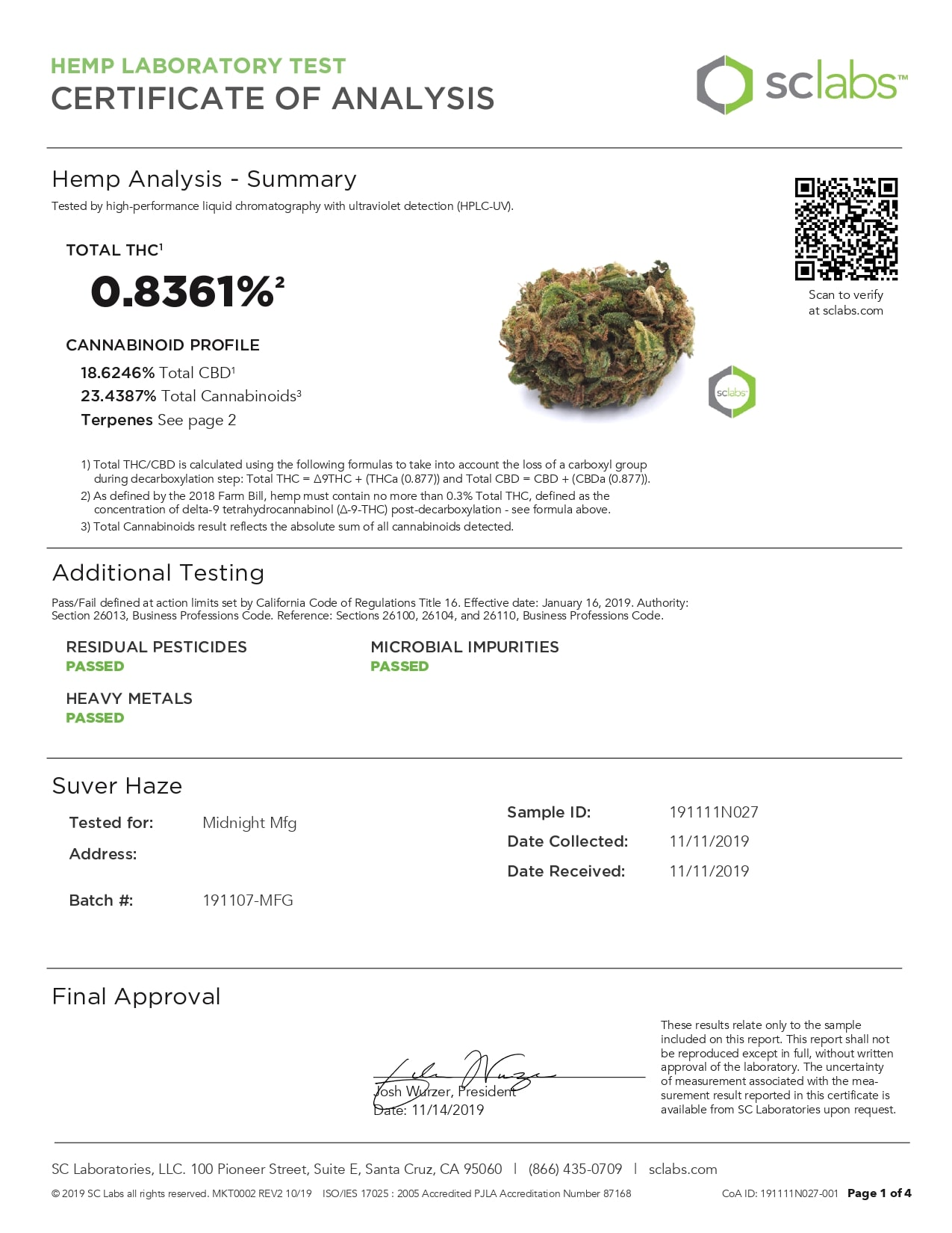 CANNA RIVER CBD Suver Haze Lab Report Hemp Flower