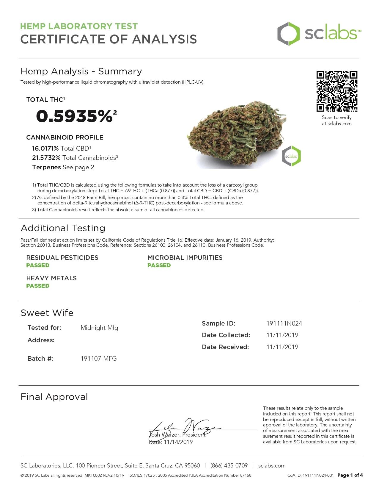 CANNA RIVER CBD Sweet Wife Lab Report Hemp Flower