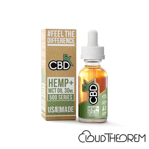 CBDfx Full Spectrum CBD Tincture Oil Lab Report