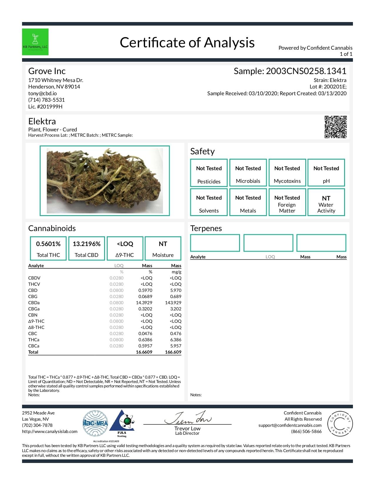 LOOT CBD Hemp Flower Elektra Lab Report