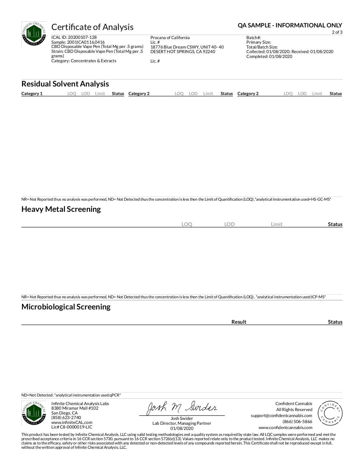 Procana CBD Disposable Vaporizer Lab Report Fresh Menthol 200mg