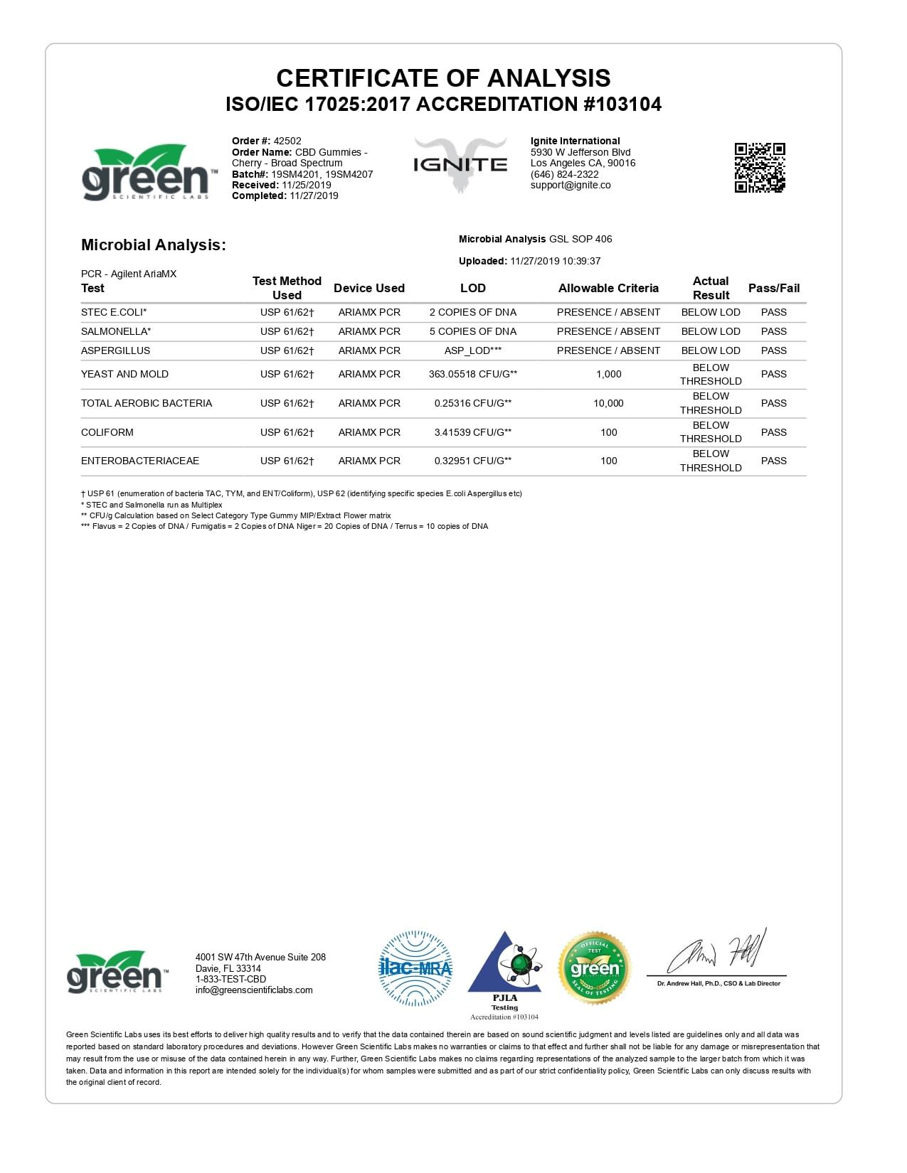 IGNITE CBD Gummies Cherry Lab Report Broad Spectrum 40mg