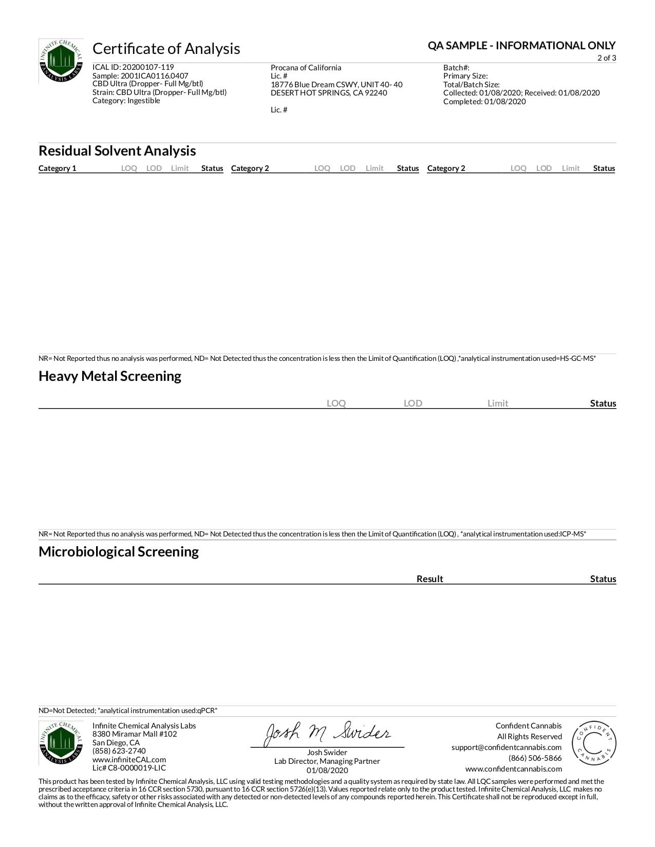 Procana CBD Tincture Ultra Lab Report 1500mg
