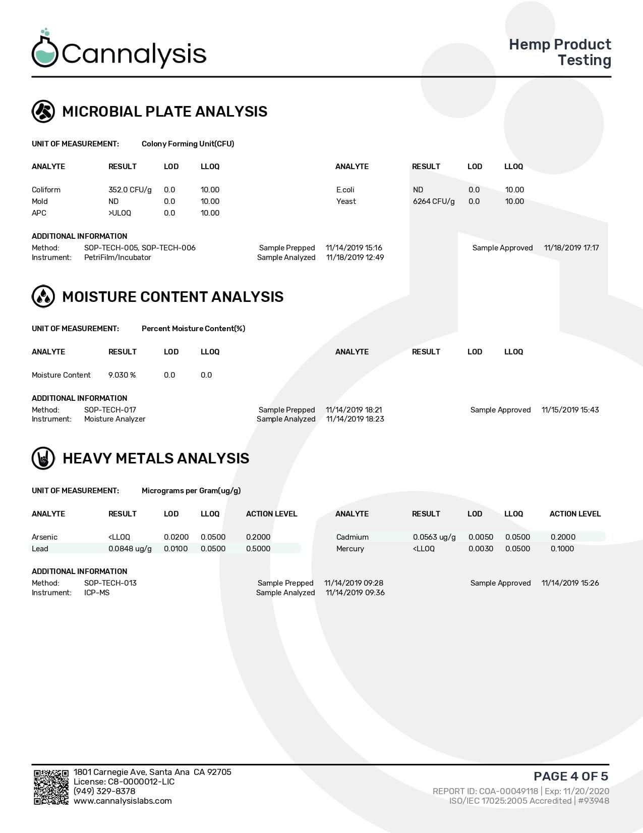 Root Wellness Hemp CBG Pre Roll 2 Pack Lab Report