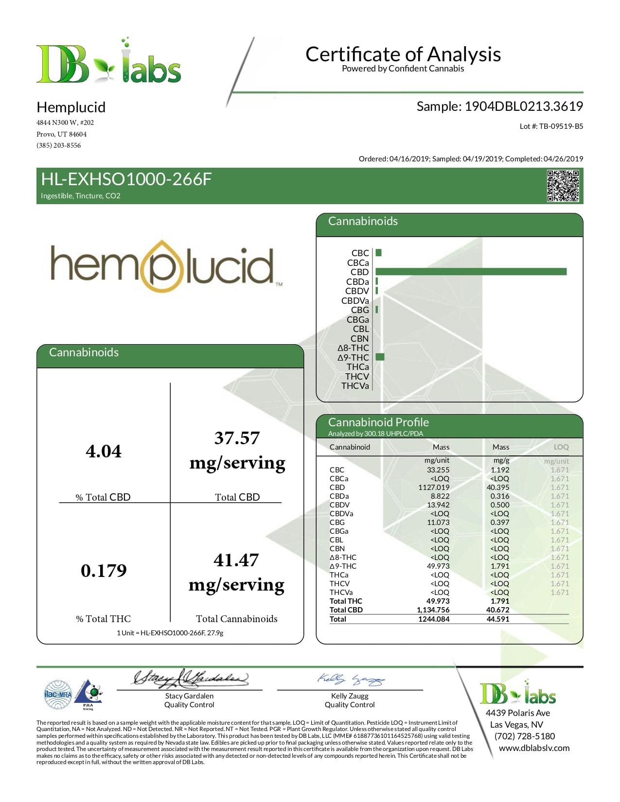 Hemplucid Full Spectrum CBD Hemp Seed Oil 1000mg Lab Report