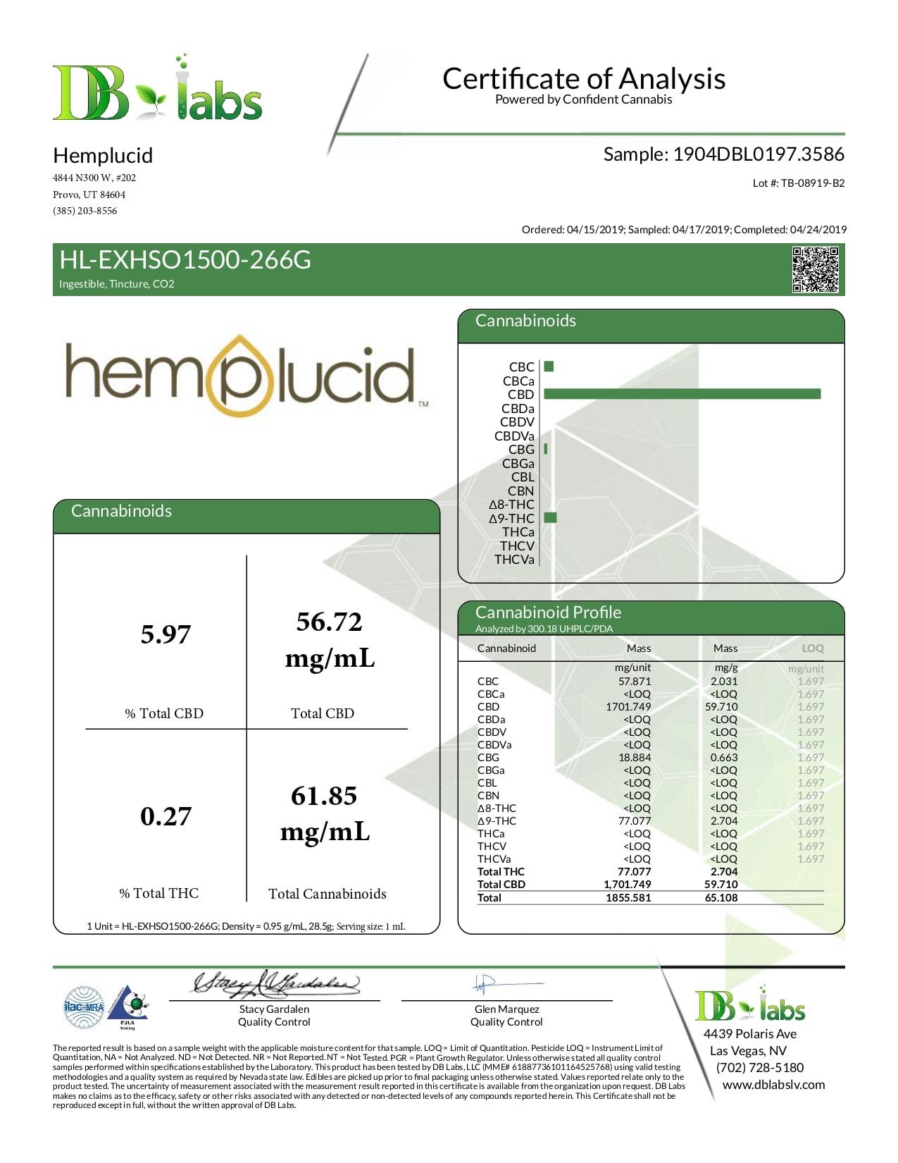 Hemplucid Full Spectrum CBD Hemp Seed Oil 1500mg Lab Report