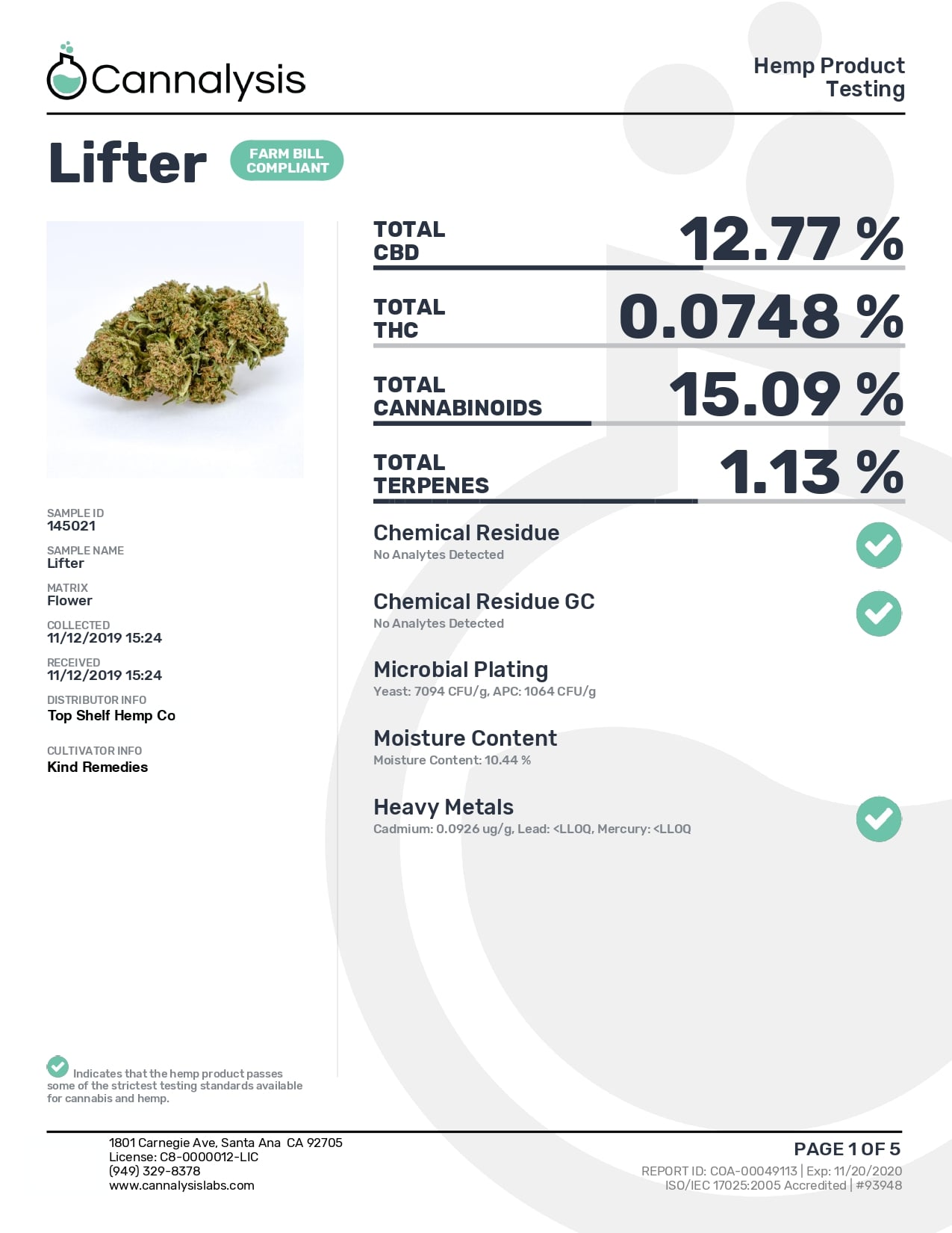 Root Wellness Hemp Transcend Bud Bag 4g Lab Report