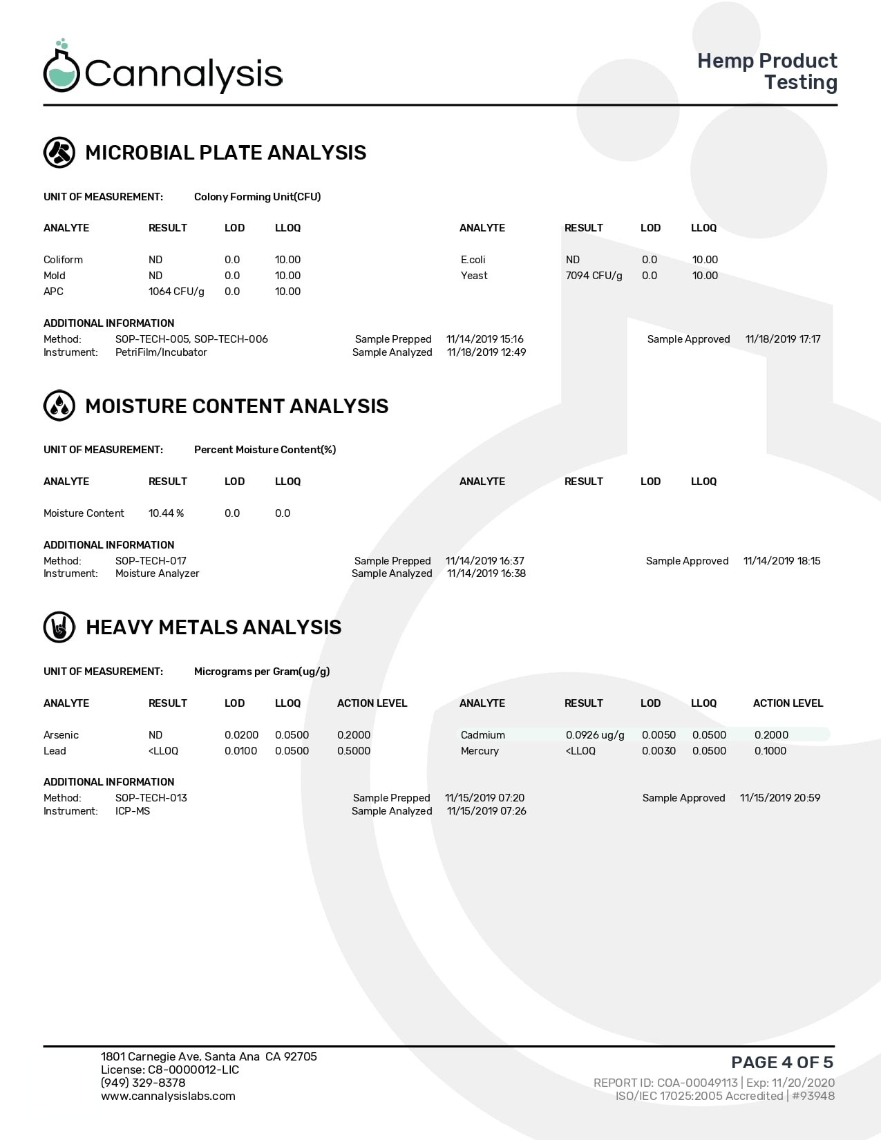 Root Wellness Hemp Awaken Pre Roll 2 Pack Lab Report
