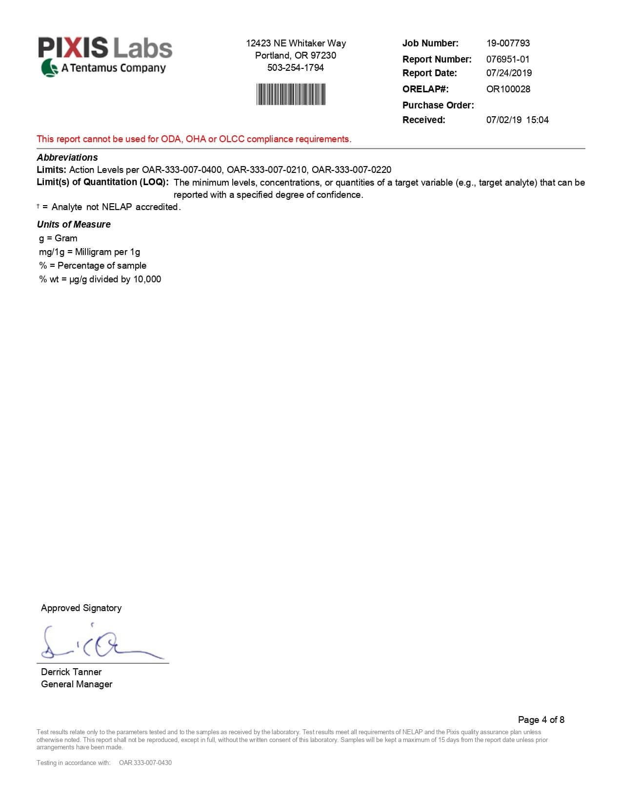 Social CBD Isolate Drops Lavender 2000mg Lab Report