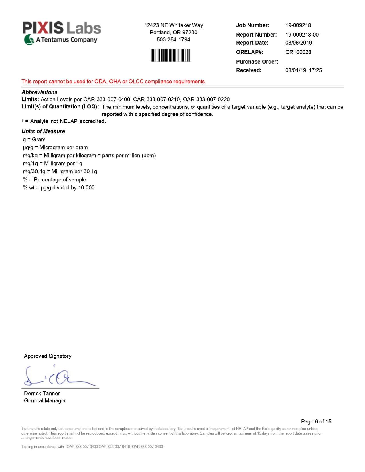 Social CBD Isolate Drops Lavender 500mg Lab Report