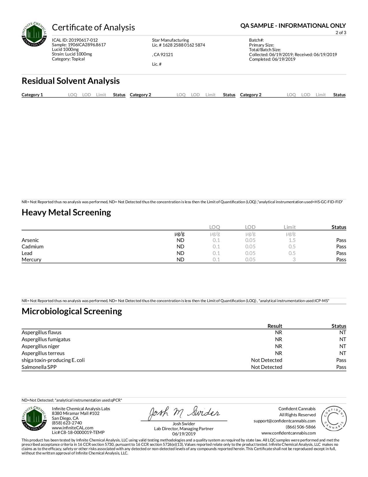 IGNITE CBD Essential Oil Roll-on Unscented 1000mg Lab Report