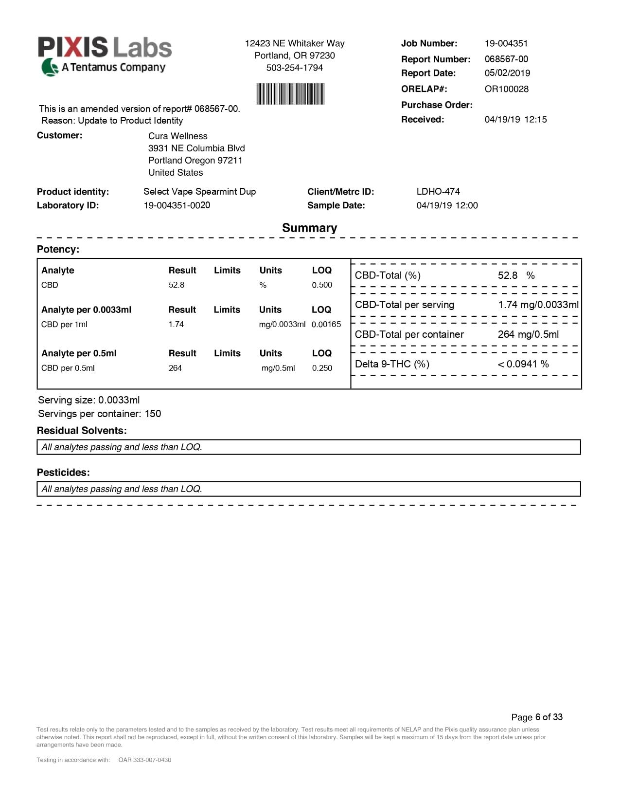 Social CBD Vape Pen Focus Spearmint 250mg Lab Report