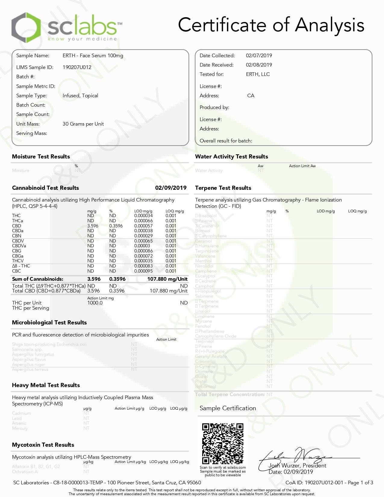 ERTH Hemp CBD Face Serum – Tone & Hydrate – 250mg Lab Report