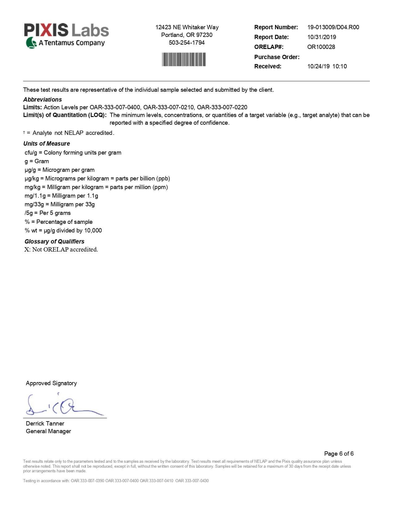 Social CBD Drops Broad Spectrum Cinnamon Leaf 750mg Lab Report