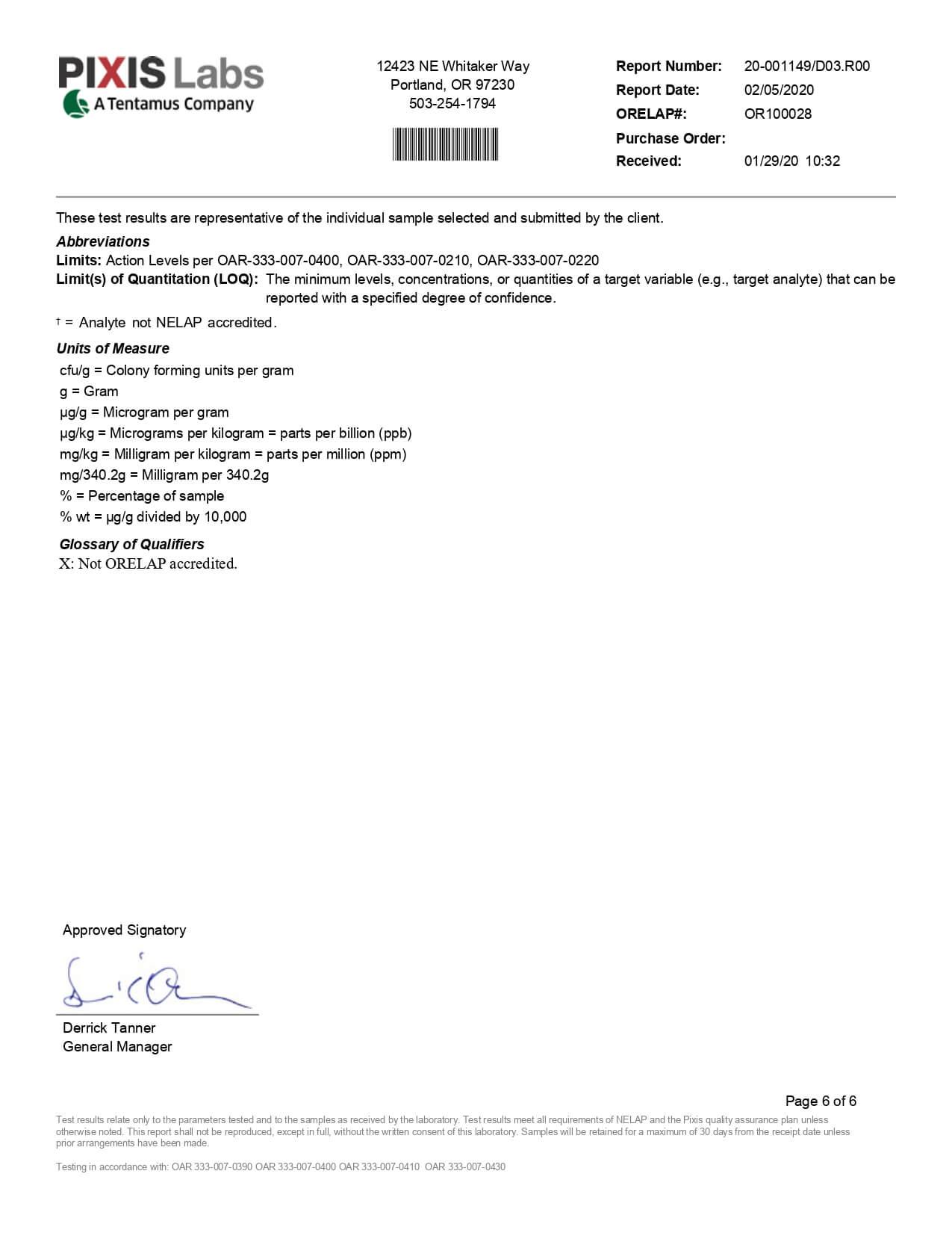 Social CBD Rest Body Lotion 300mg Lab Report