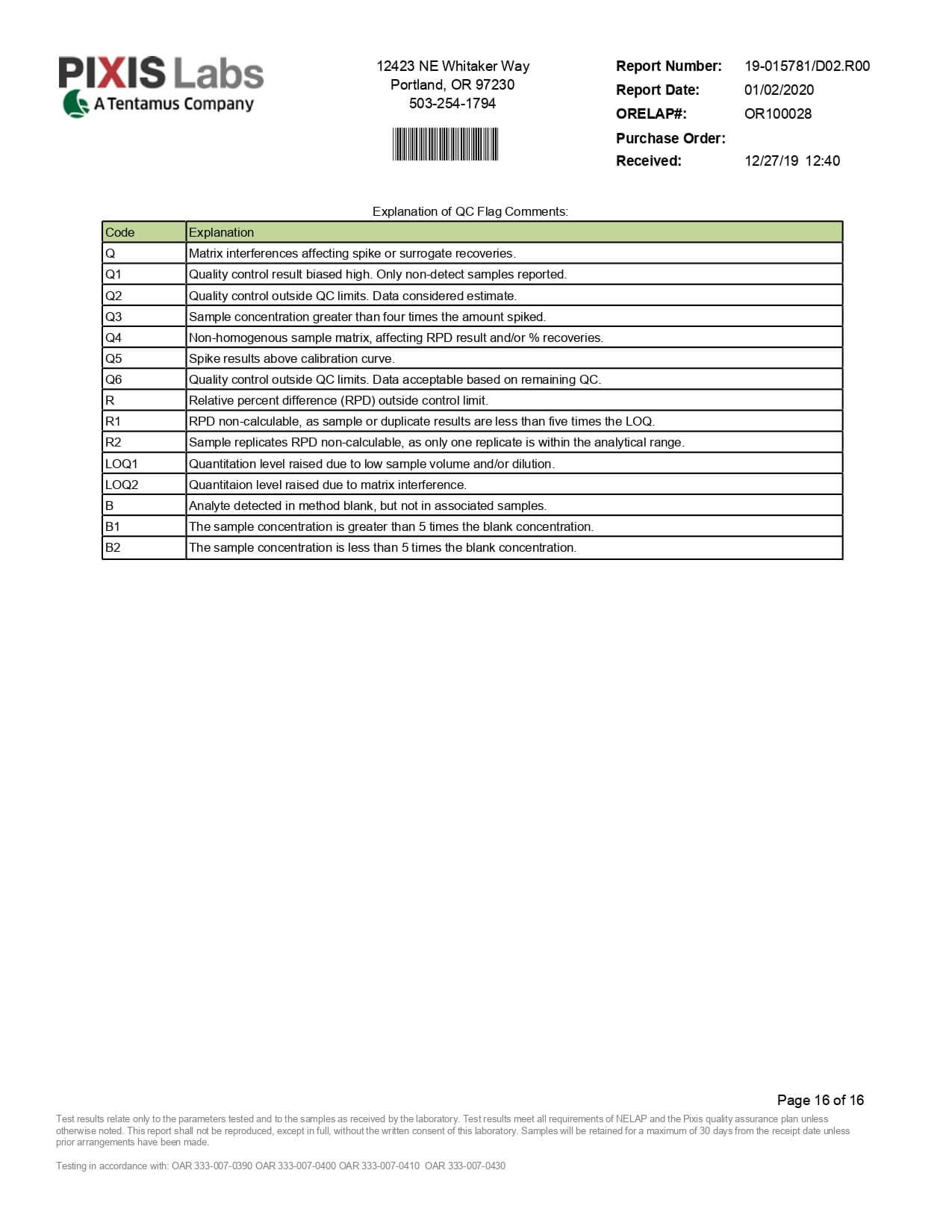 Social CBD Cooling Roll-On Gel 300mg Lab Report