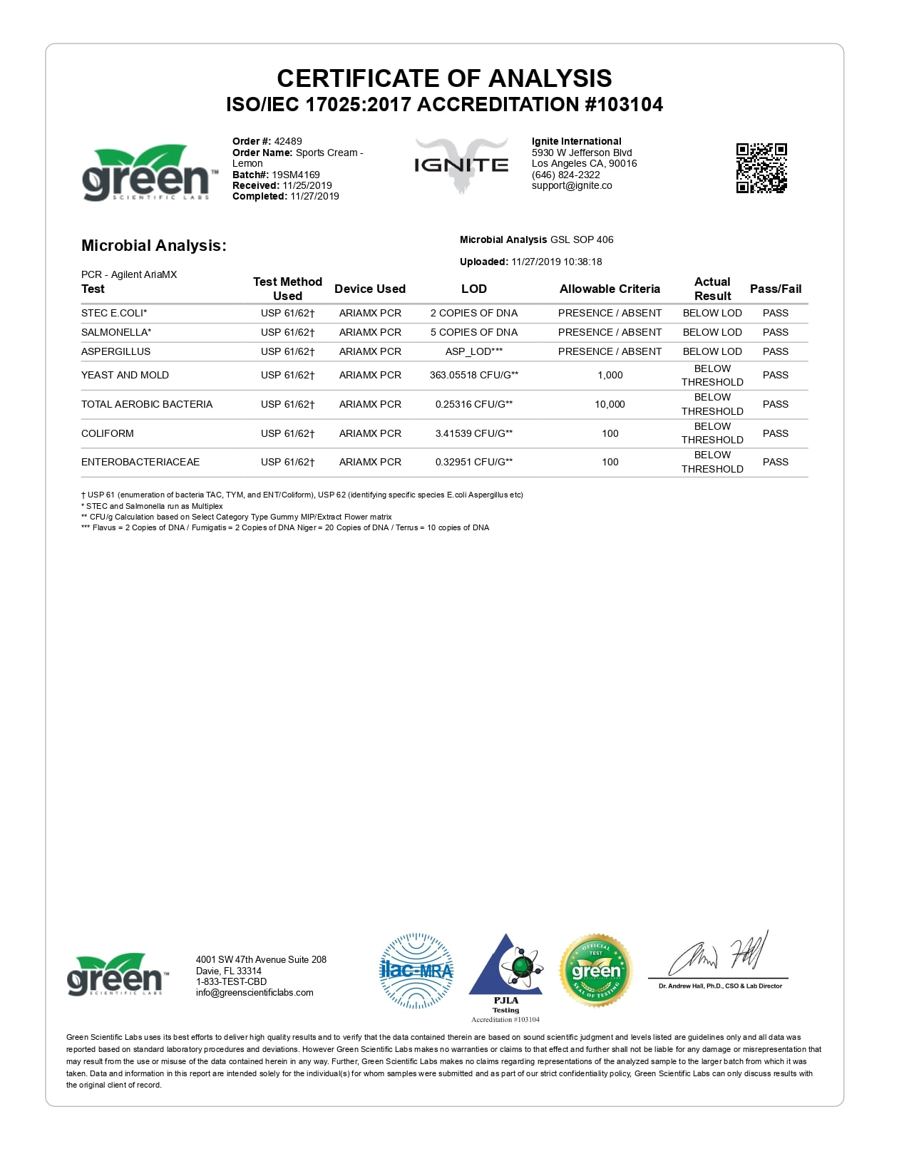 IGNITE CBD Sport Cream Lemon Recharge 1000mg Lab Report