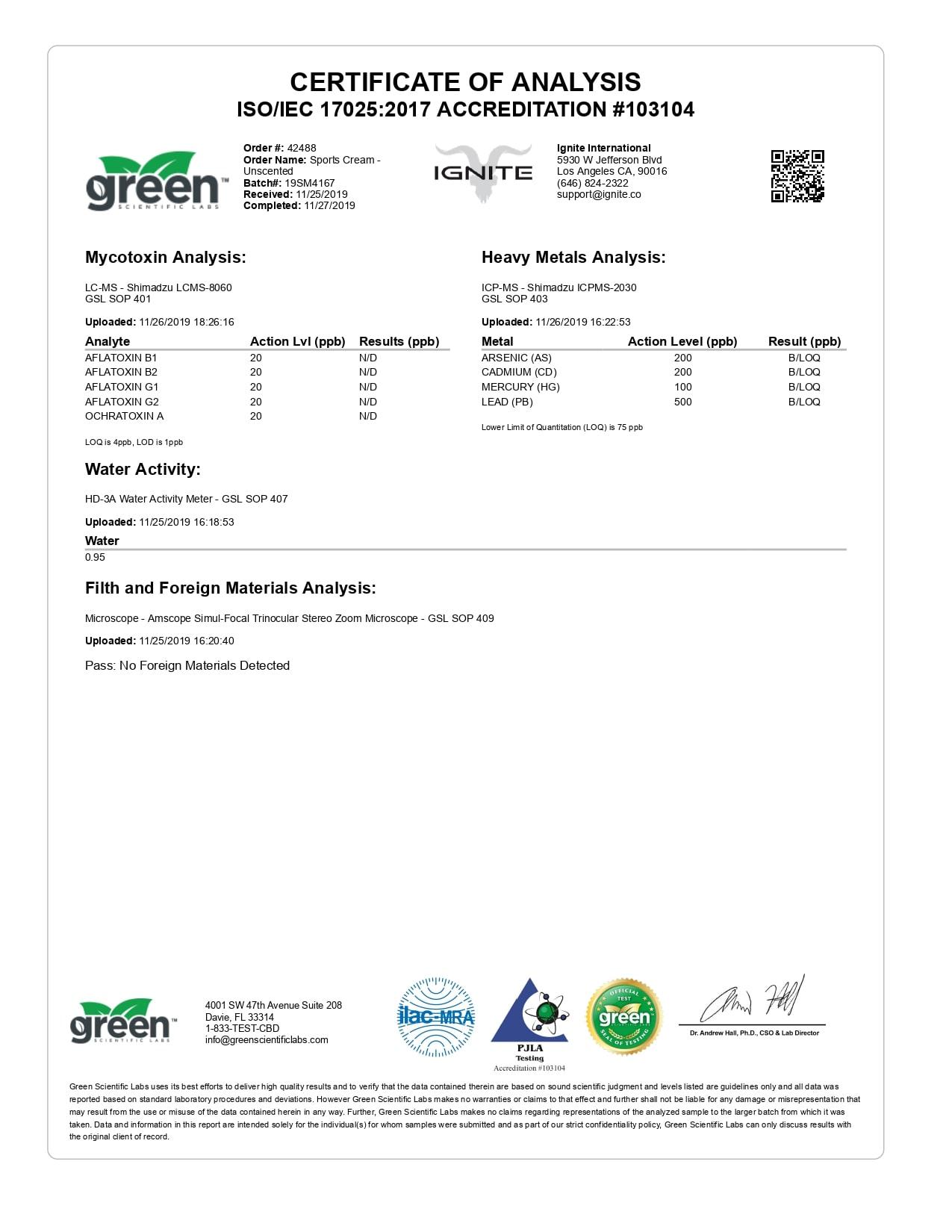 IGNITE CBD Sport Cream Unscented Lucid 1000mg Lab Report
