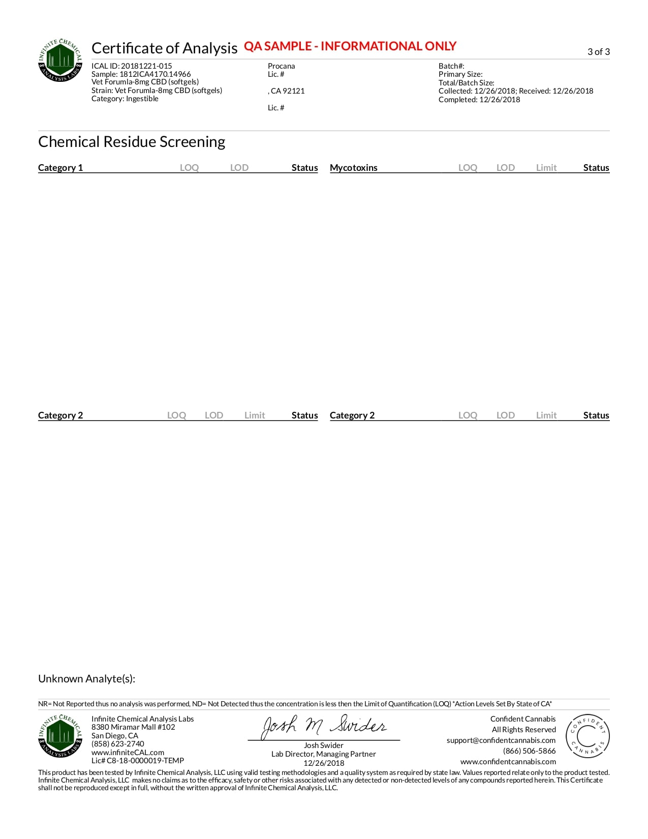 Procana CBD Vet Formula Softgels 240mg Lab Report