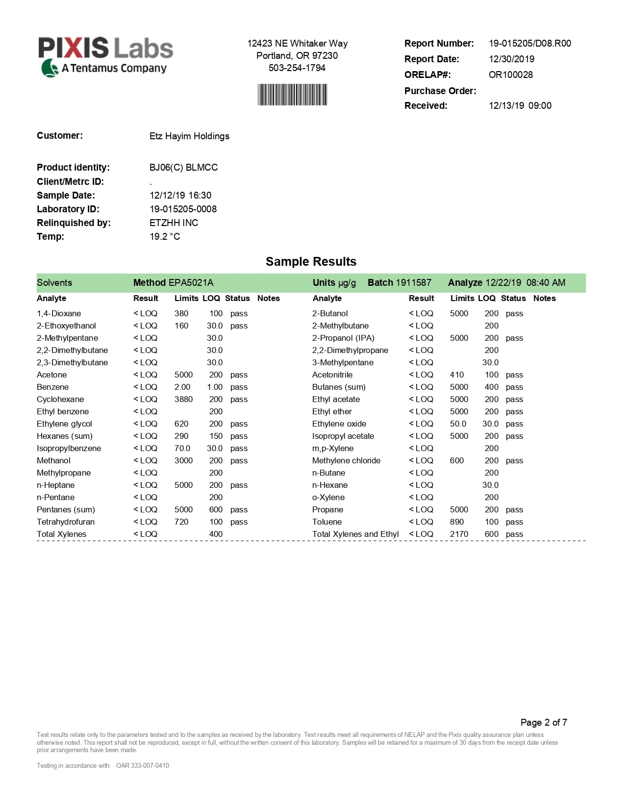Lazarus Naturals CBD Balm Cedar Citrus Lab Report