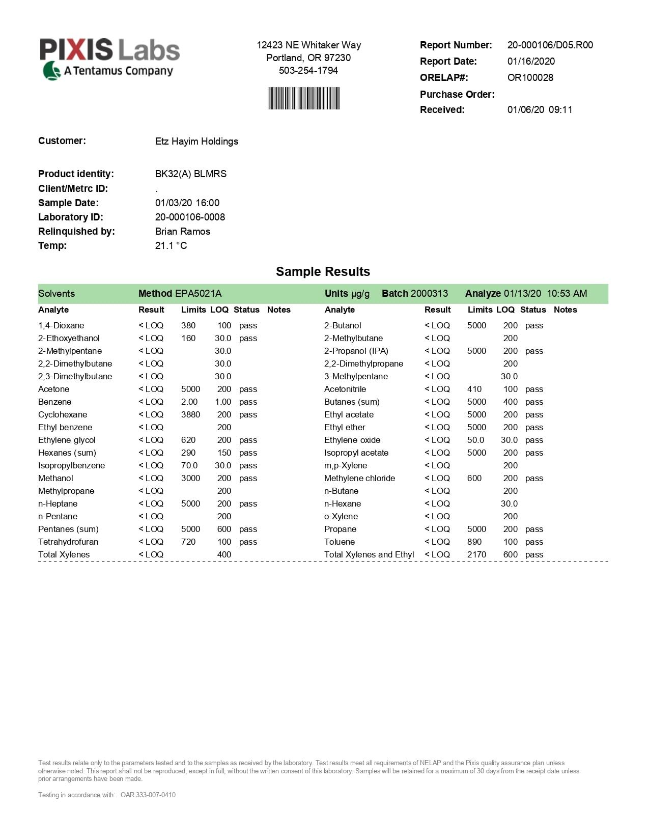 Lazarus Naturals CBD Balm Portland Rose Lab Report